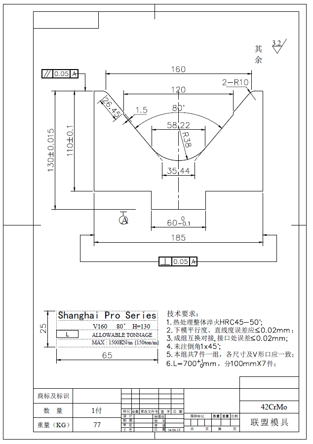 SHANGHAI PRO LM 1V160MM